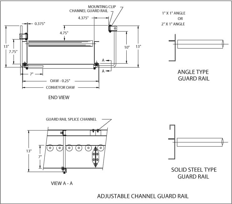Adjustable Channel Guard Rail